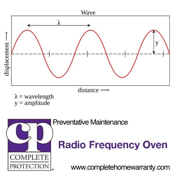 radio frequency oven